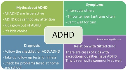 Can adult symptoms of add